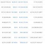 【8選】仮想通貨のチャート、時価総額のお勧めリンク集